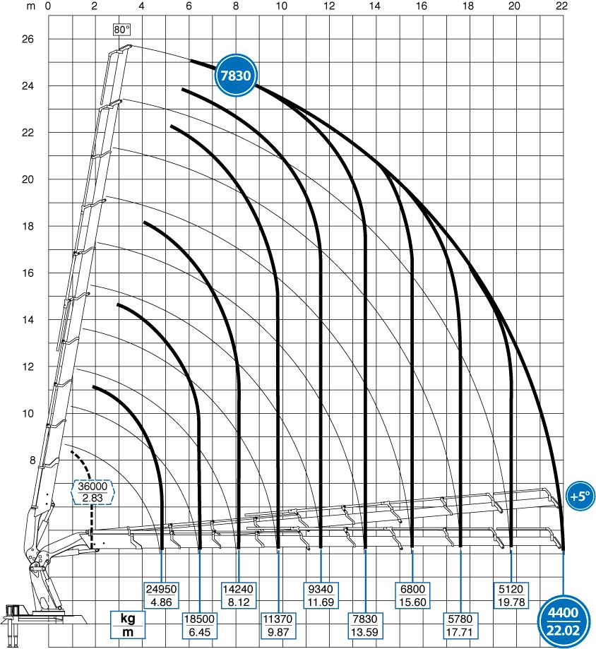 Effer corto 1855 9S + 6S